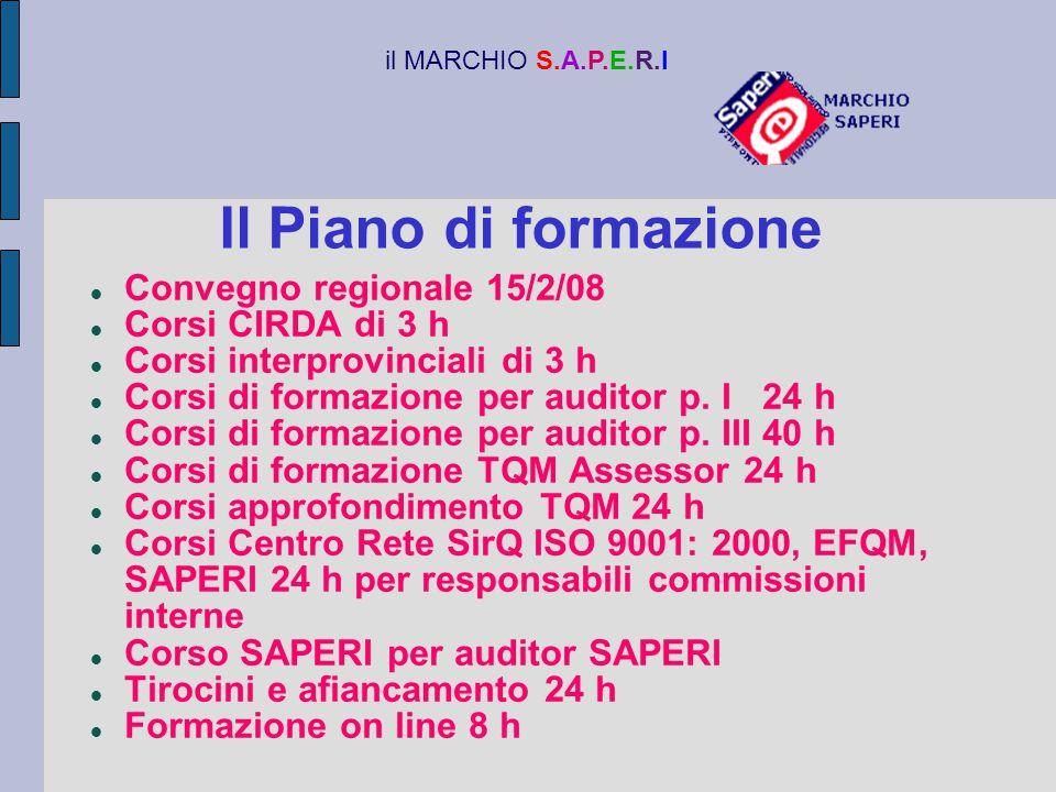 Il Piano di formazione Convegno regionale 15/2/08 Corsi CIRDA di 3 h Corsi interprovinciali di 3 h Corsi di formazione per auditor p. I 24 h Corsi di