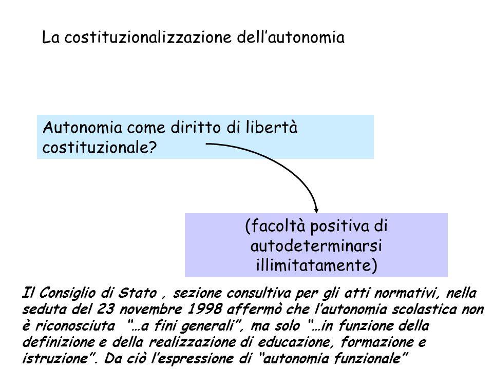 La costituzionalizzazione dell'autonomia Autonomia come diritto di libertà costituzionale? (facoltà positiva di autodeterminarsi illimitatamente) Il C