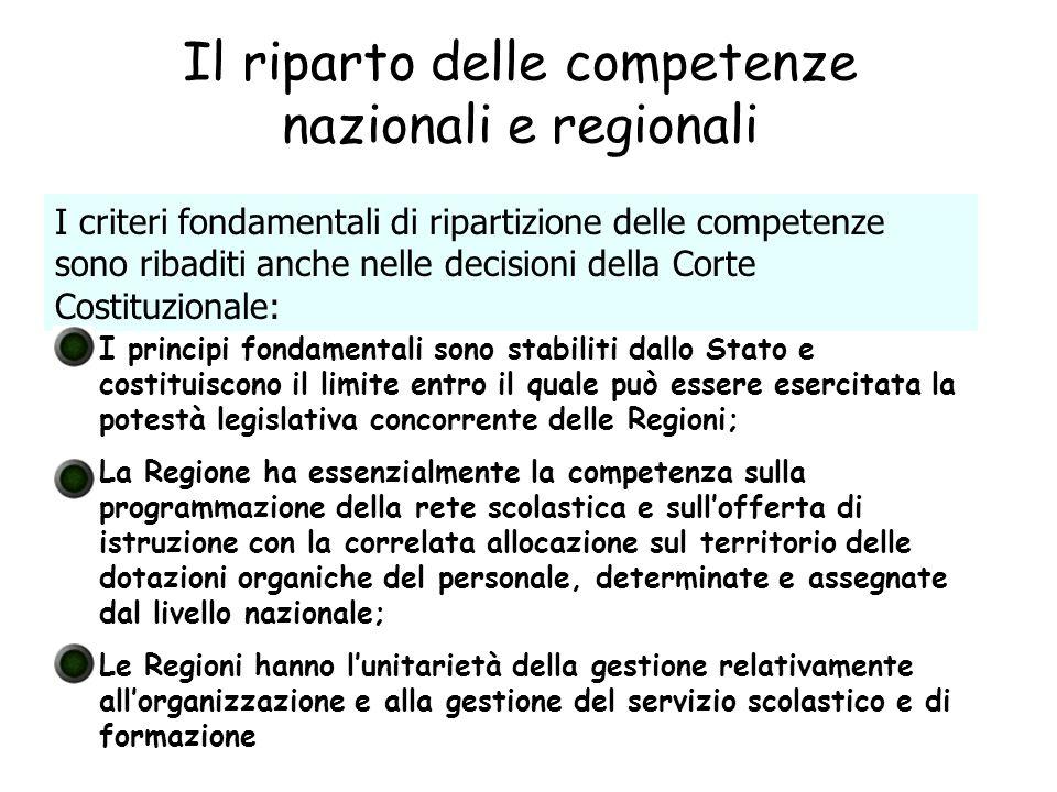 Il riparto delle competenze nazionali e regionali I criteri fondamentali di ripartizione delle competenze sono ribaditi anche nelle decisioni della Co