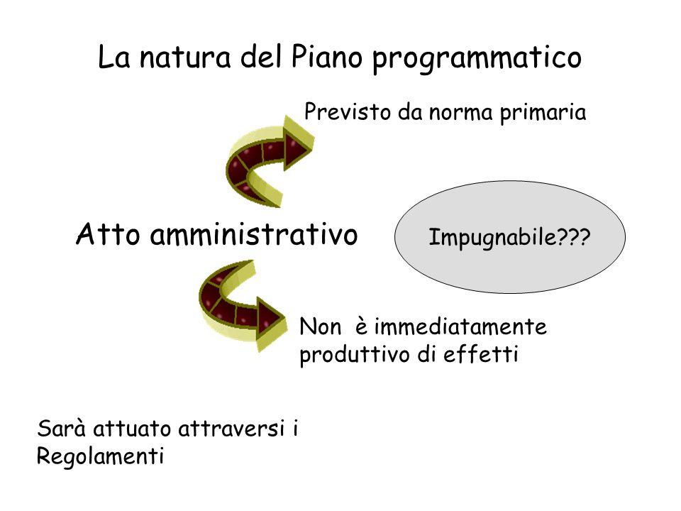 La natura del Piano programmatico Atto amministrativo Previsto da norma primaria Non è immediatamente produttivo di effetti Sarà attuato attraversi i