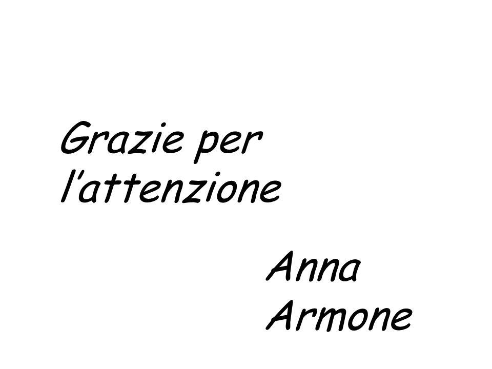 Grazie per l'attenzione Anna Armone