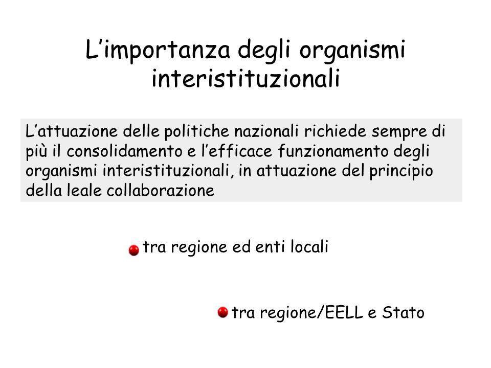 L'importanza degli organismi interistituzionali L'attuazione delle politiche nazionali richiede sempre di più il consolidamento e l'efficace funzionam