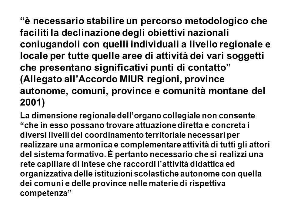 """La dimensione regionale dell'organo collegiale non consente """"che in esso possano trovare attuazione diretta e concreta i diversi livelli del coordinam"""