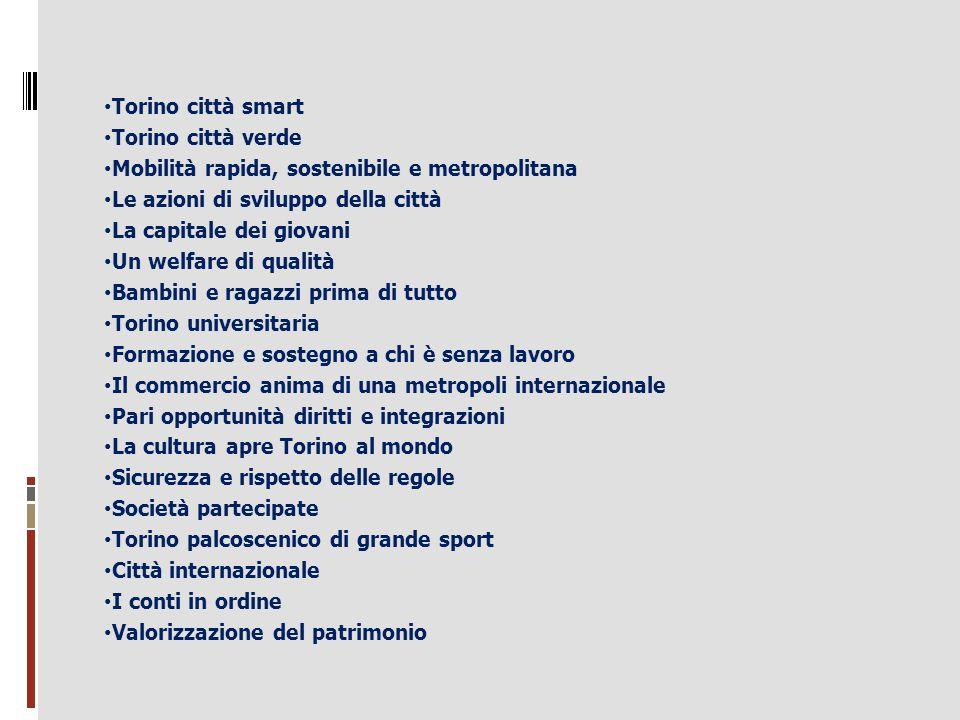 Torino città smart Torino città verde Mobilità rapida, sostenibile e metropolitana Le azioni di sviluppo della città La capitale dei giovani Un welfar