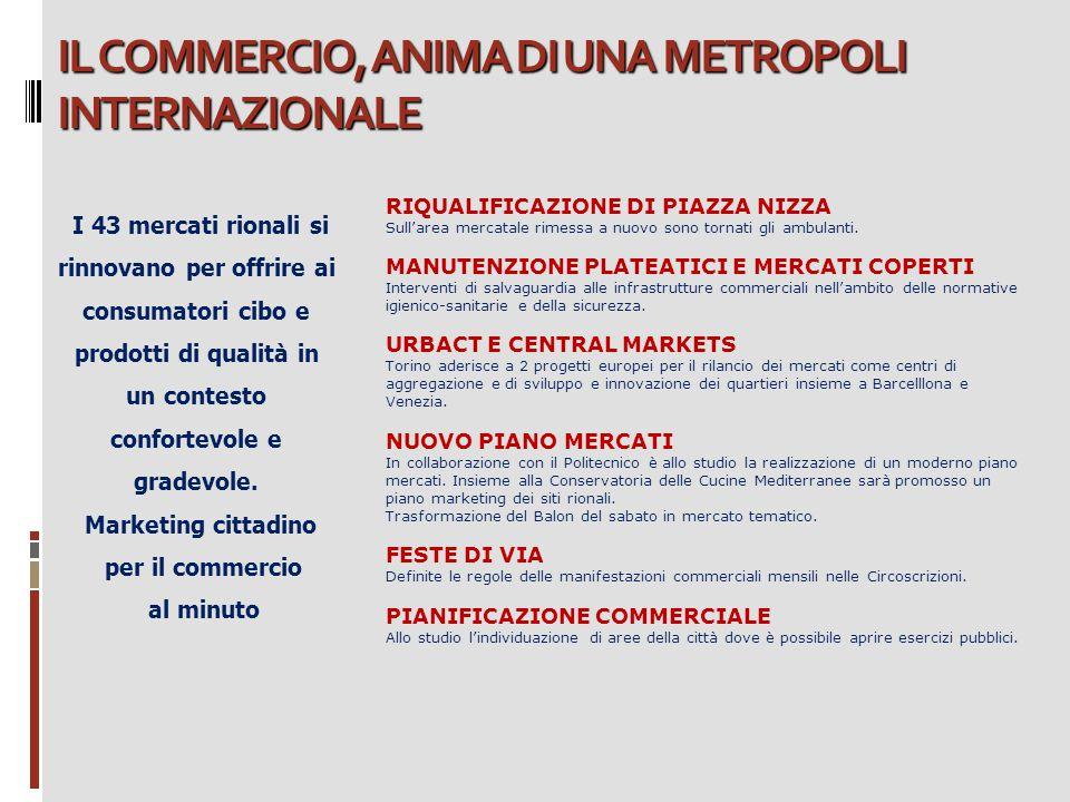 IL COMMERCIO, ANIMA DI UNA METROPOLI INTERNAZIONALE I 43 mercati rionali si rinnovano per offrire ai consumatori cibo e prodotti di qualità in un cont