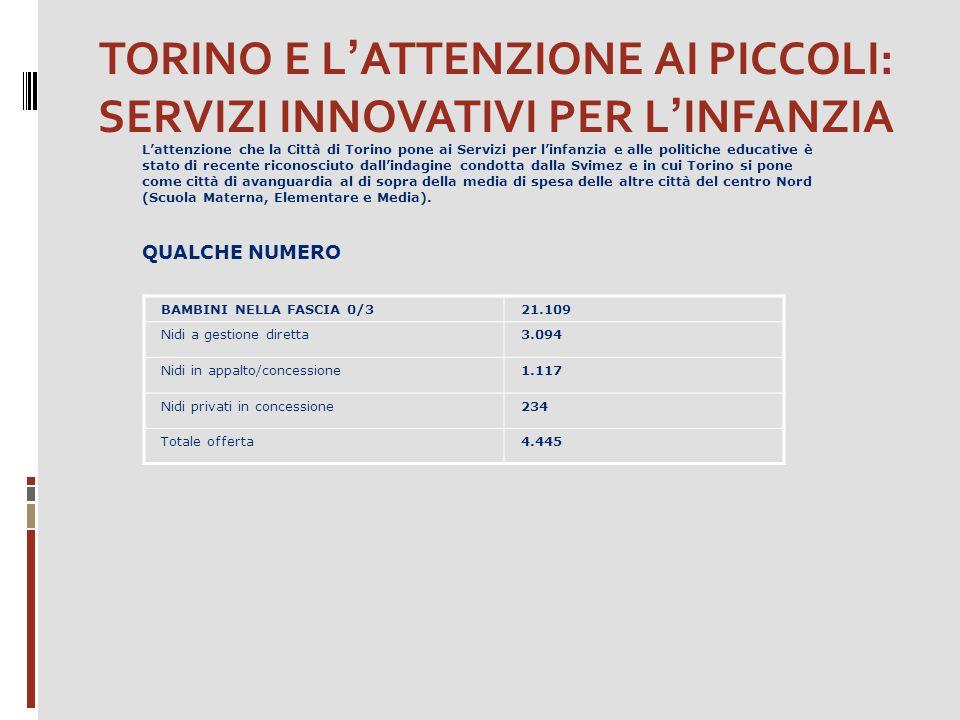 TORINO E L ' ATTENZIONE AI PICCOLI: SERVIZI INNOVATIVI PER L ' INFANZIA L'attenzione che la Città di Torino pone ai Servizi per l'infanzia e alle poli