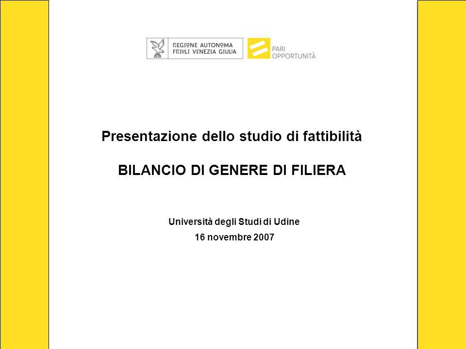 Presentazione dello studio di fattibilità BILANCIO DI GENERE DI FILIERA Università degli Studi di Udine 16 novembre 2007