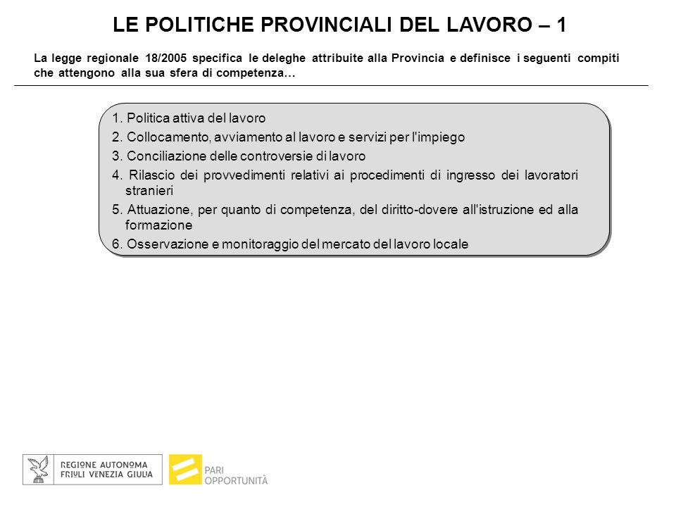 LE POLITICHE PROVINCIALI DEL LAVORO – 1 1. Politica attiva del lavoro 2.