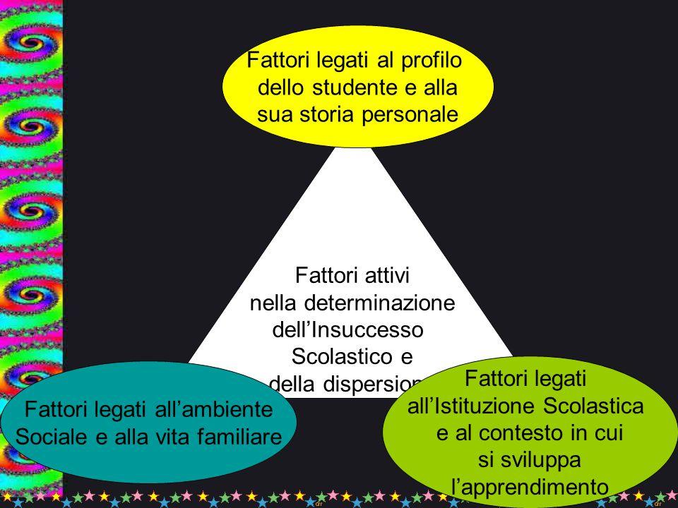 Fattori attivi nella determinazione dell'Insuccesso Scolastico e della dispersione Fattori legati al profilo dello studente e alla sua storia personal