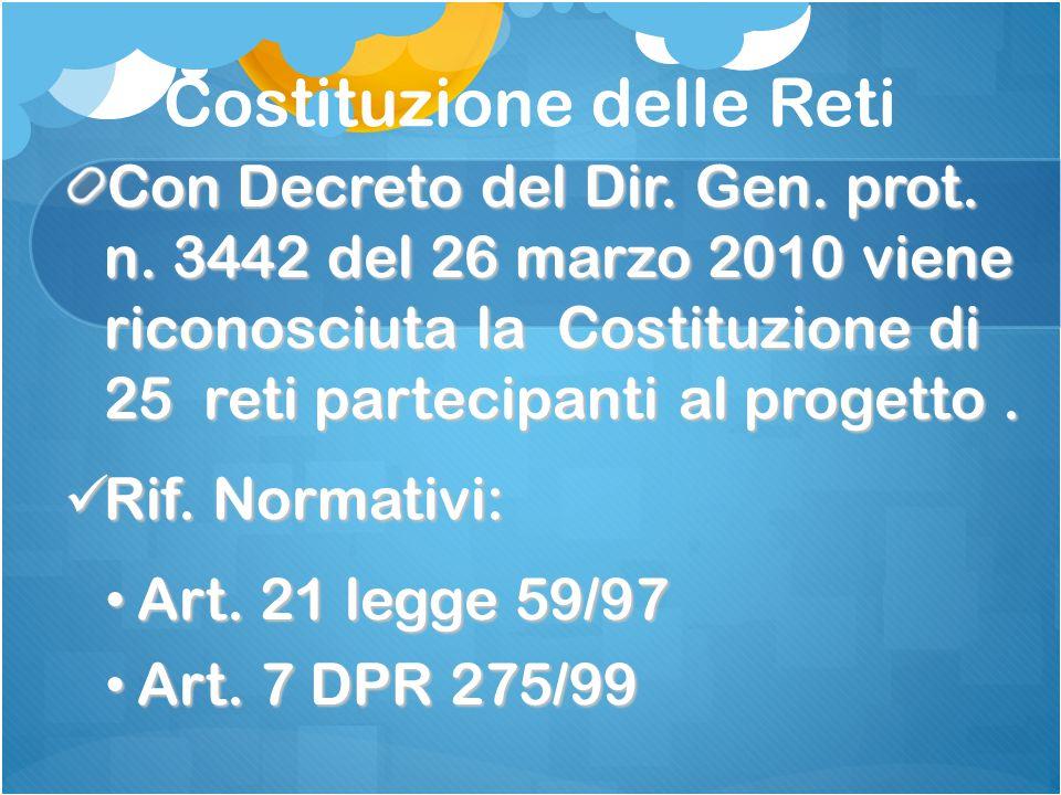 Costituzione delle Reti Con Decreto del Dir. Gen.