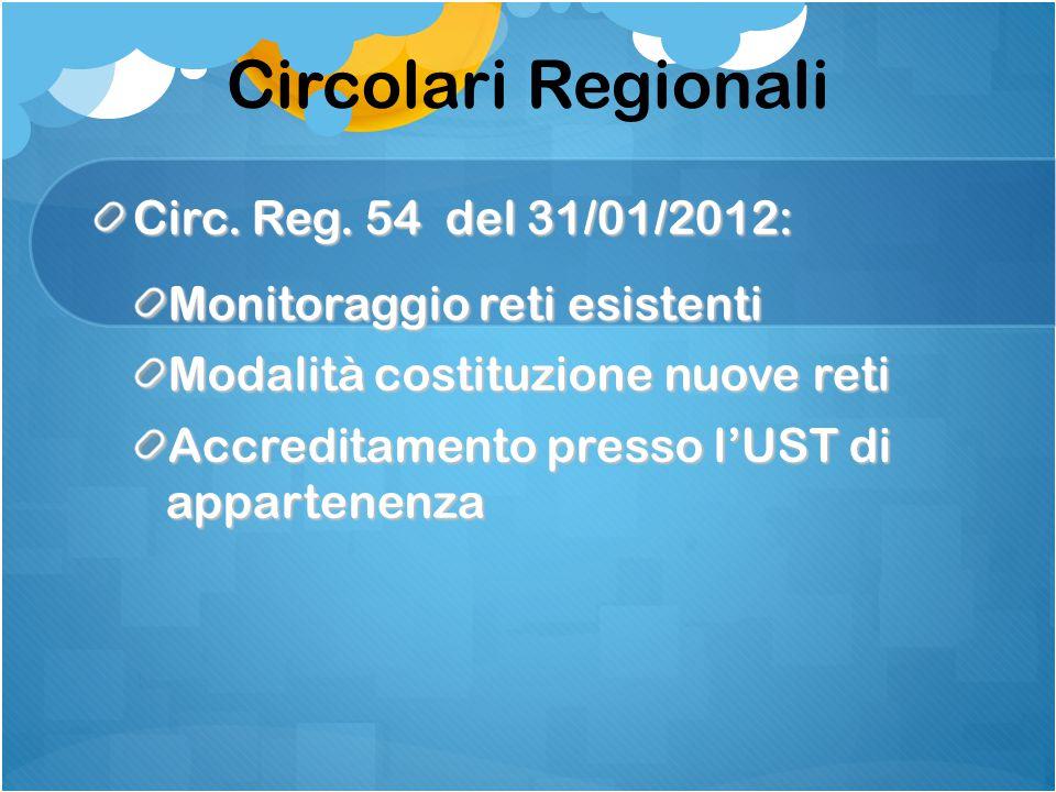Circolari Regionali Circ.Reg.