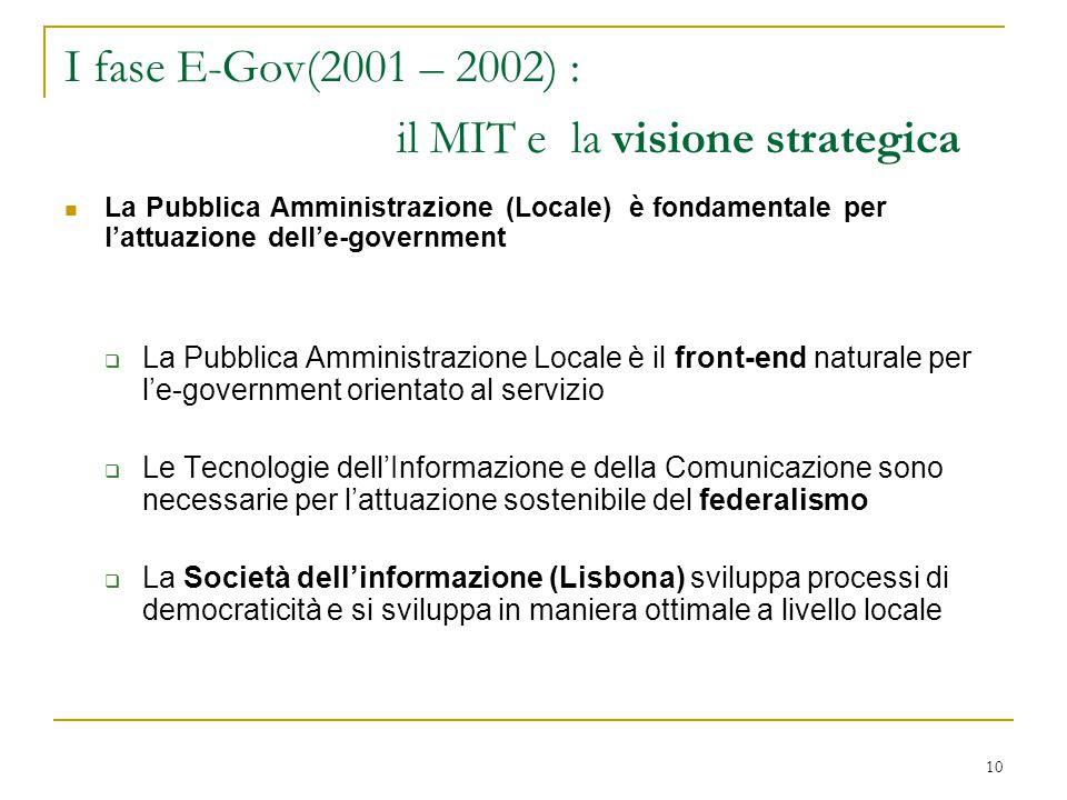 10 I fase E-Gov(2001 – 2002) : il MIT e la visione strategica La Pubblica Amministrazione (Locale) è fondamentale per l'attuazione dell'e-government 