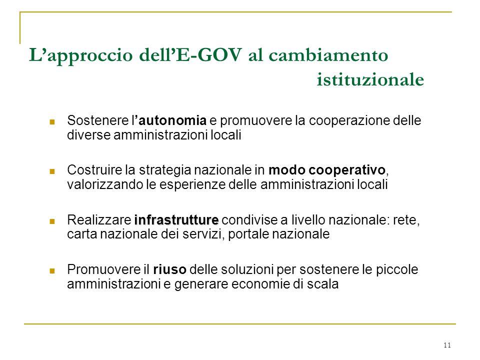 11 L'approccio dell'E-GOV al cambiamento istituzionale Sostenere l'autonomia e promuovere la cooperazione delle diverse amministrazioni locali Costrui