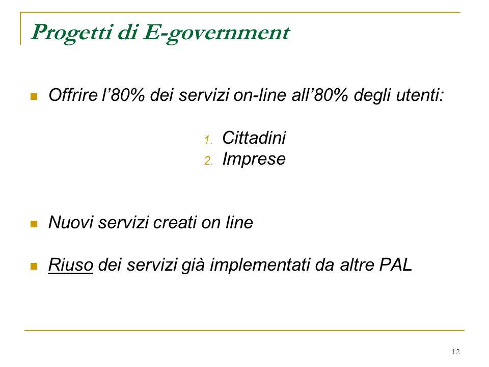12 Progetti di E-government Offrire l'80% dei servizi on-line all'80% degli utenti: 1. Cittadini 2. Imprese Nuovi servizi creati on line Riuso dei ser