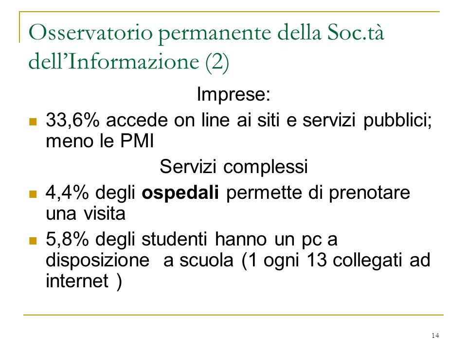 14 Osservatorio permanente della Soc.tà dell'Informazione (2) Imprese: 33,6% accede on line ai siti e servizi pubblici; meno le PMI Servizi complessi