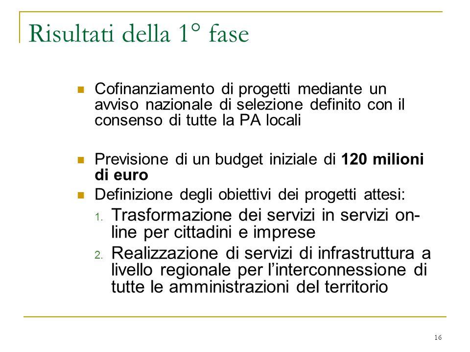 16 Risultati della 1° fase Cofinanziamento di progetti mediante un avviso nazionale di selezione definito con il consenso di tutte la PA locali Previs
