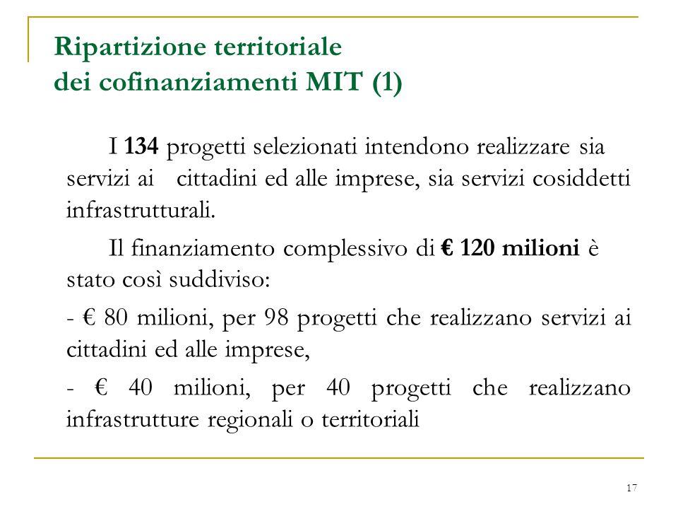 17 Ripartizione territoriale dei cofinanziamenti MIT (1) I 134 progetti selezionati intendono realizzare sia servizi ai cittadini ed alle imprese, sia