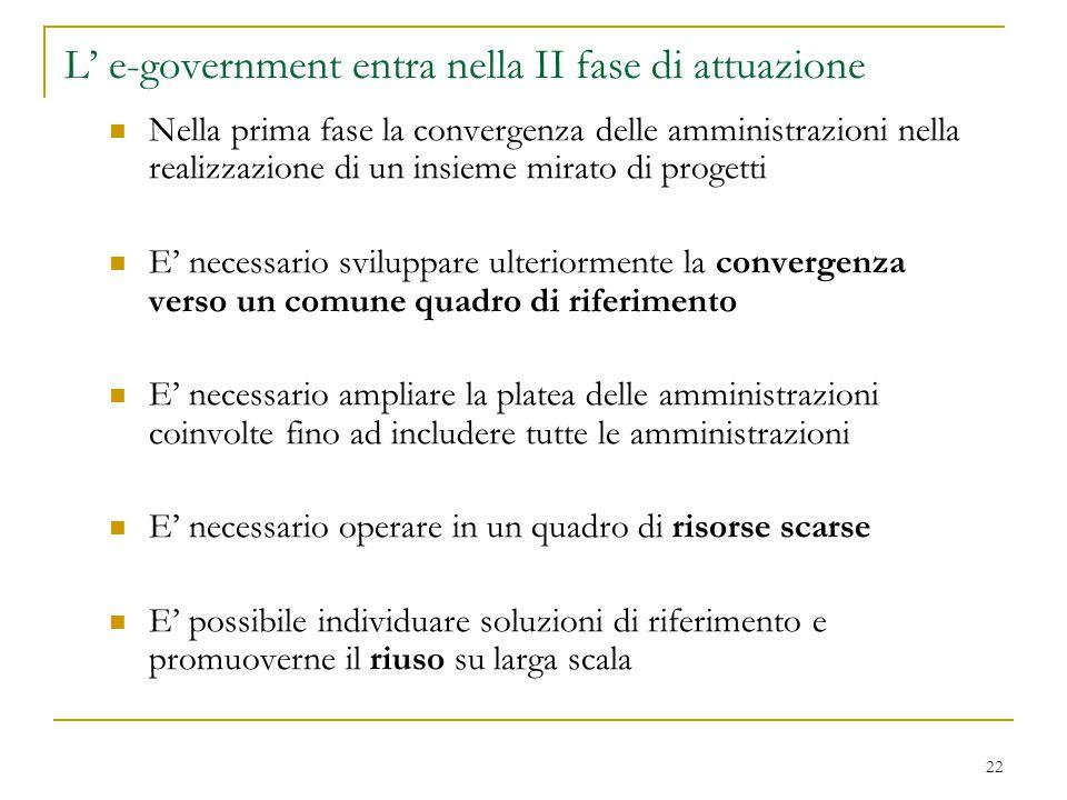22 L' e-government entra nella II fase di attuazione Nella prima fase la convergenza delle amministrazioni nella realizzazione di un insieme mirato di