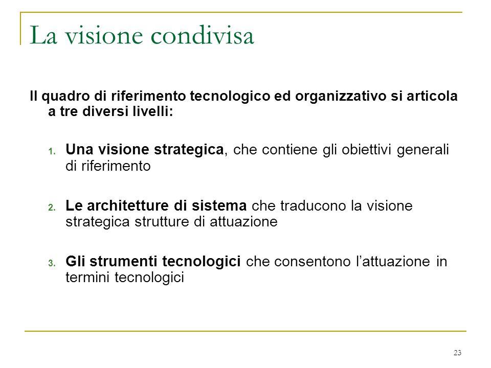 23 La visione condivisa Il quadro di riferimento tecnologico ed organizzativo si articola a tre diversi livelli: 1. Una visione strategica, che contie
