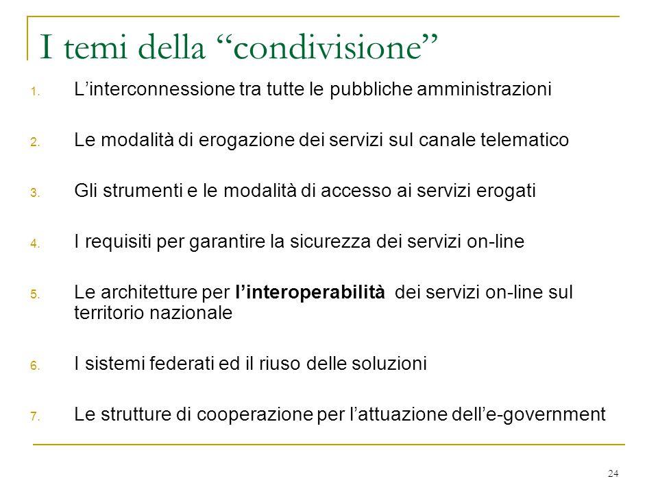 """24 I temi della """"condivisione"""" 1. L'interconnessione tra tutte le pubbliche amministrazioni 2. Le modalità di erogazione dei servizi sul canale telema"""