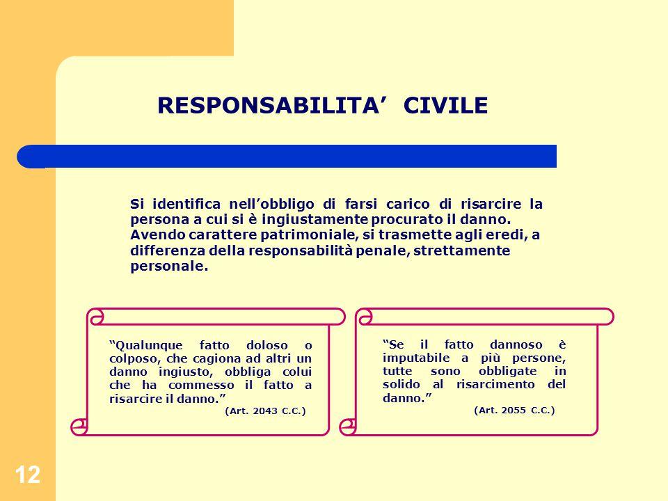12 RESPONSABILITA' CIVILE Si identifica nell'obbligo di farsi carico di risarcire la persona a cui si è ingiustamente procurato il danno.