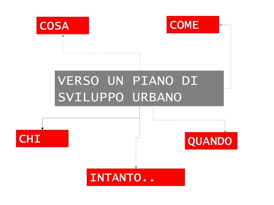 VERSO UN PIANO DI SVILUPPO URBANO COSA COME CHI QUANDO INTANTO..