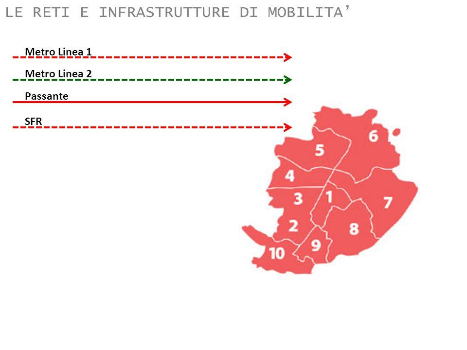 LE RETI E INFRASTRUTTURE DI MOBILITA' Metro Linea 1 Metro Linea 2 Passante SFR