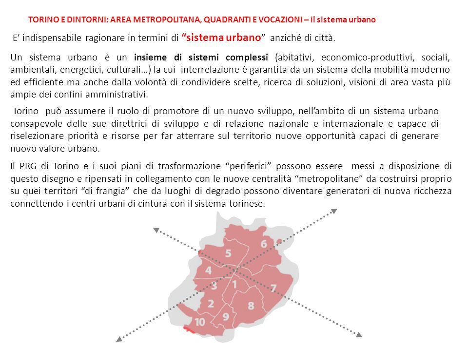 """TORINO E DINTORNI: AREA METROPOLITANA, QUADRANTI E VOCAZIONI – il sistema urbano E' indispensabile ragionare in termini di """"sistema urbano """" anziché d"""