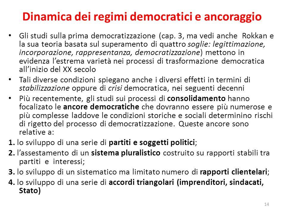 Dinamica dei regimi democratici e ancoraggio Gli studi sulla prima democratizzazione (cap. 3, ma vedi anche Rokkan e la sua teoria basata sul superame