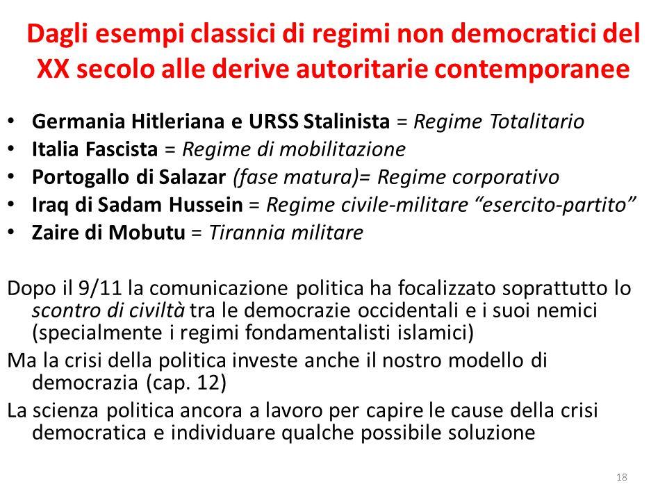 Dagli esempi classici di regimi non democratici del XX secolo alle derive autoritarie contemporanee Germania Hitleriana e URSS Stalinista = Regime Tot