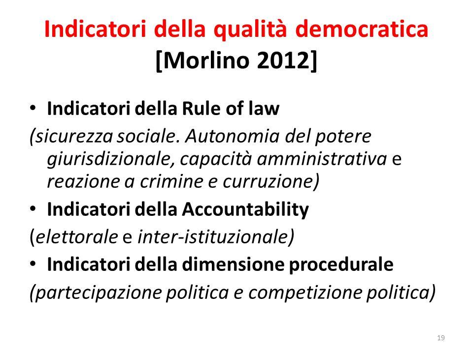 Indicatori della qualità democratica [Morlino 2012] Indicatori della Rule of law (sicurezza sociale. Autonomia del potere giurisdizionale, capacità am