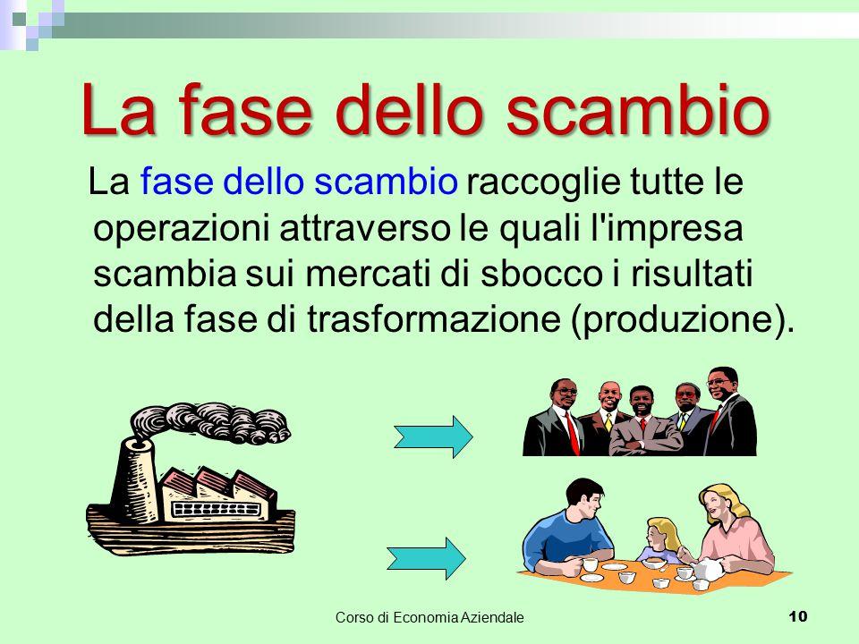 Corso di Economia Aziendale 10 La fase dello scambio La fase dello scambio La fase dello scambio raccoglie tutte le operazioni attraverso le quali l'i