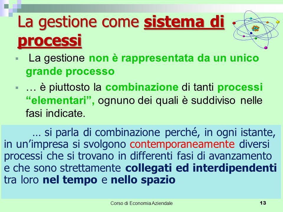 """Corso di Economia Aziendale 13  La gestione non è rappresentata da un unico grande processo  … è piuttosto la combinazione di tanti processi """"elemen"""