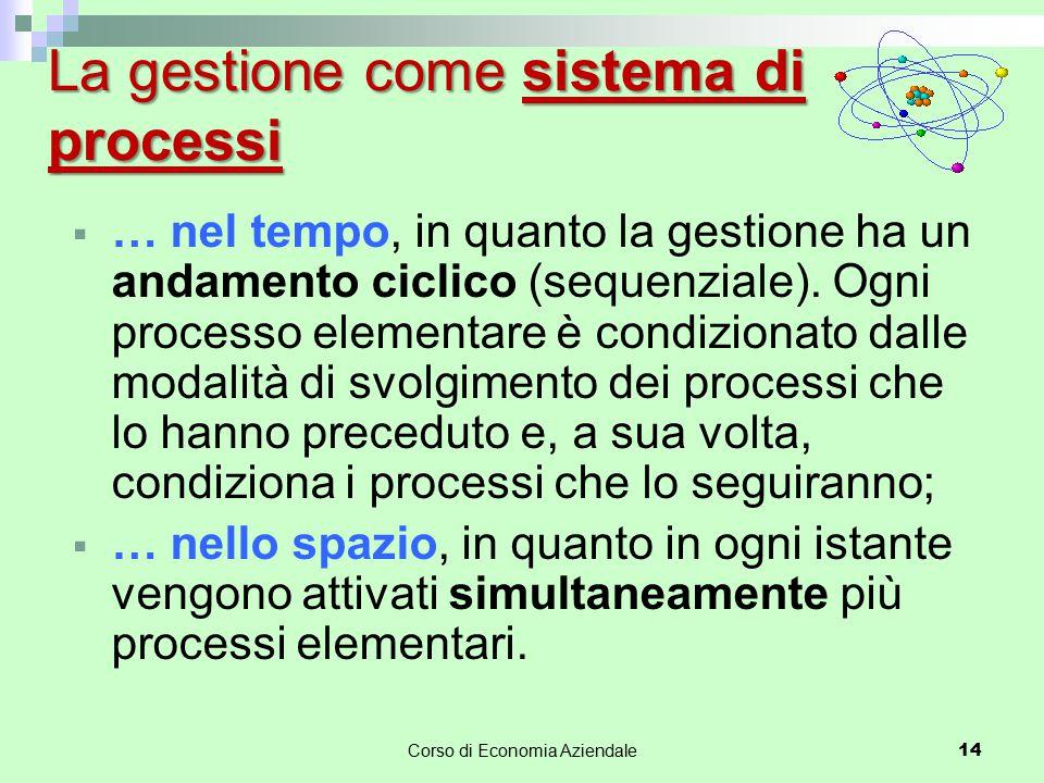Corso di Economia Aziendale 14 La gestione come sistema di processi  … nel tempo, in quanto la gestione ha un andamento ciclico (sequenziale). Ogni p