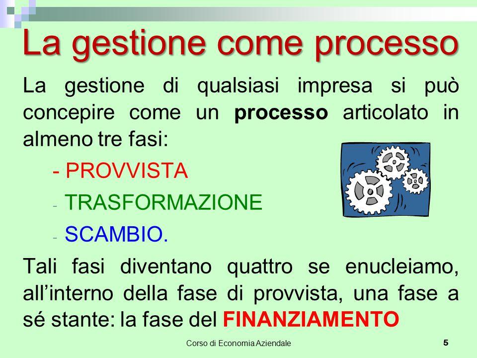 Corso di Economia Aziendale 5 La gestione come processo La gestione di qualsiasi impresa si può concepire come un processo articolato in almeno tre fa