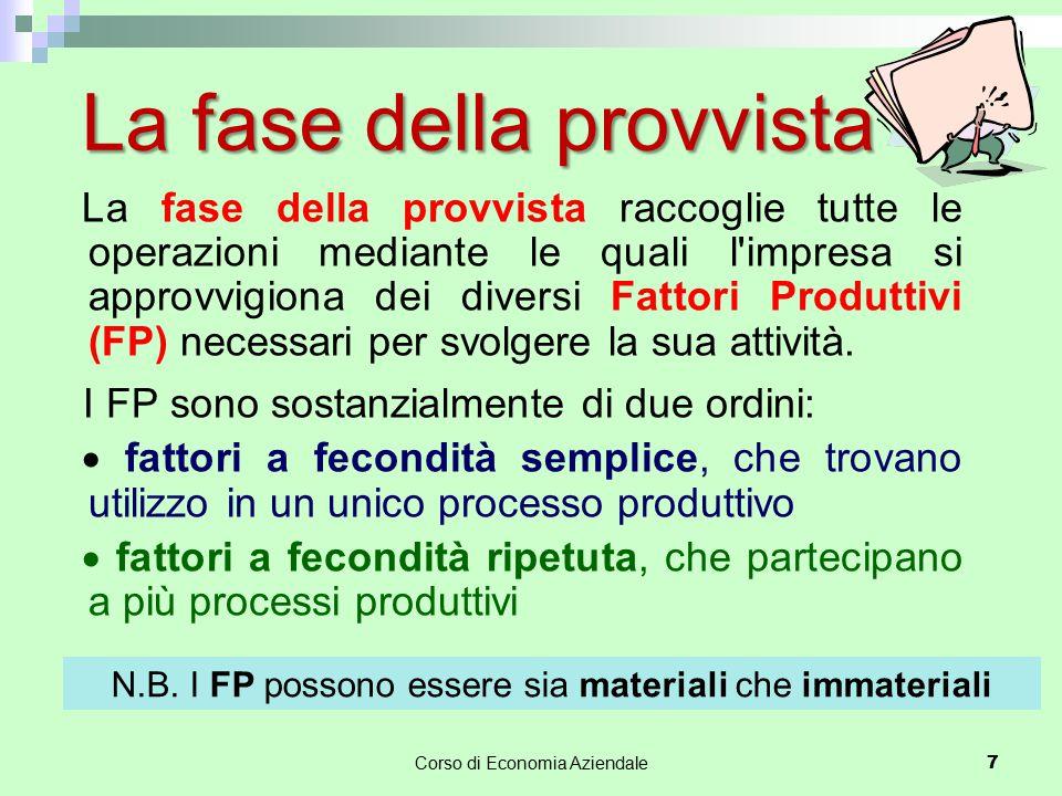 Corso di Economia Aziendale 8 La fase della trasformazione La fase della trasformazione Riguarda l'insieme delle operazioni poste in essere per l'attuazione del processo produttivo e la conseguente trasformazione dei fattori produttivi (FP) in prodotti finiti (PF) da scambiare sul mercato.