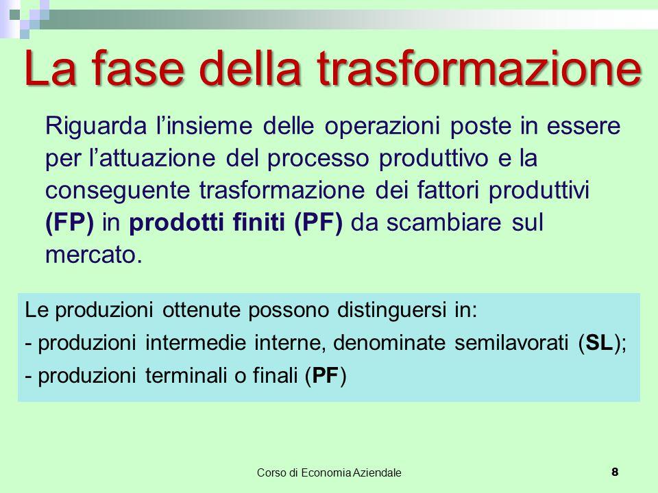 Corso di Economia Aziendale 8 La fase della trasformazione La fase della trasformazione Riguarda l'insieme delle operazioni poste in essere per l'attu
