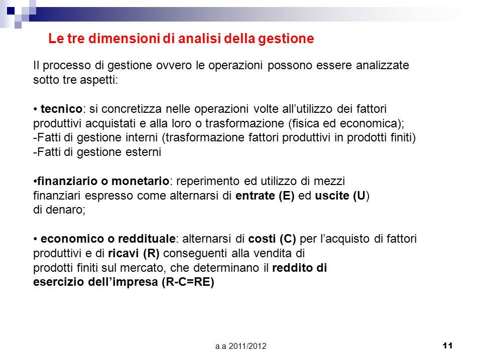 a.a 2011/201211 Le tre dimensioni di analisi della gestione Il processo di gestione ovvero le operazioni possono essere analizzate sotto tre aspetti:
