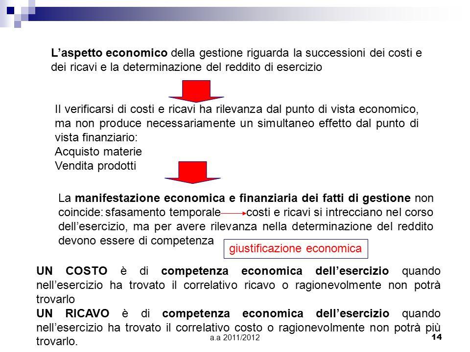 a.a 2011/201214 L'aspetto economico della gestione riguarda la successioni dei costi e dei ricavi e la determinazione del reddito di esercizio Il veri