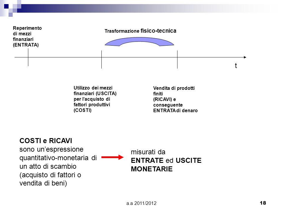 a.a 2011/201218 t Reperimento di mezzi finanziari (ENTRATA) Utilizzo dei mezzi finanziari (USCITA) per l'acquisto di fattori produttivi (COSTI) Vendita di prodotti finiti (RICAVI) e conseguente ENTRATA di denaro Trasformazione fisico-tecnica COSTI e RICAVI sono un'espressione quantitativo-monetaria di un atto di scambio (acquisto di fattori o vendita di beni) misurati da ENTRATE ed USCITE MONETARIE
