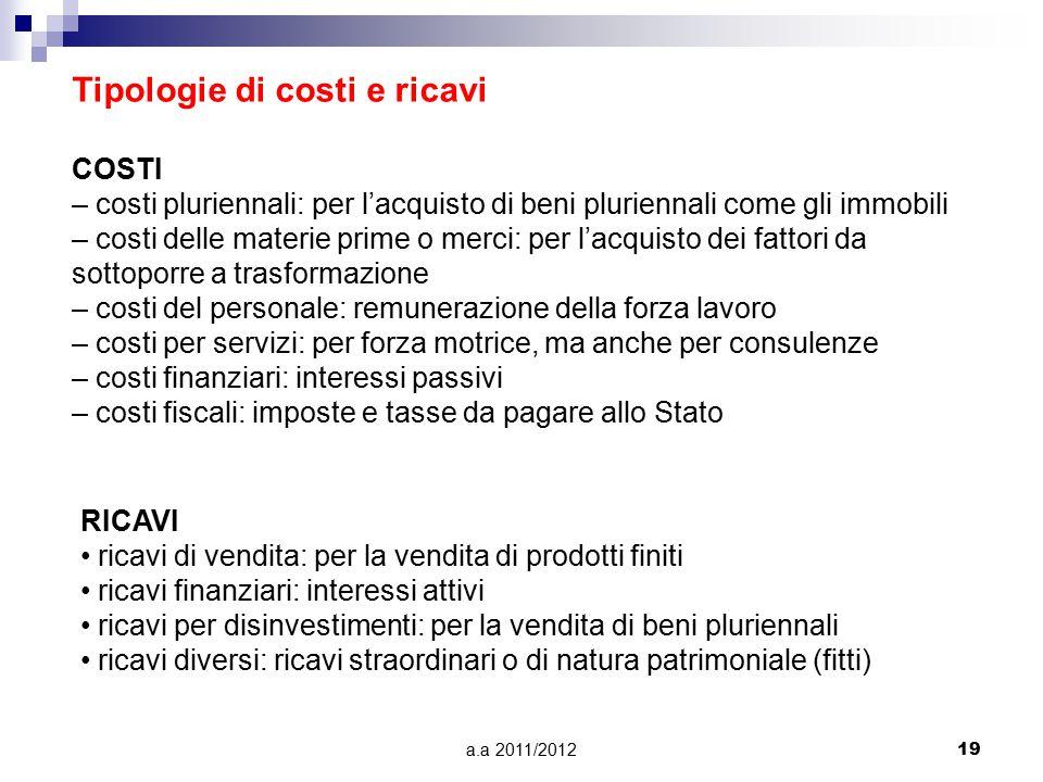 a.a 2011/201219 Tipologie di costi e ricavi COSTI – costi pluriennali: per l'acquisto di beni pluriennali come gli immobili – costi delle materie prim