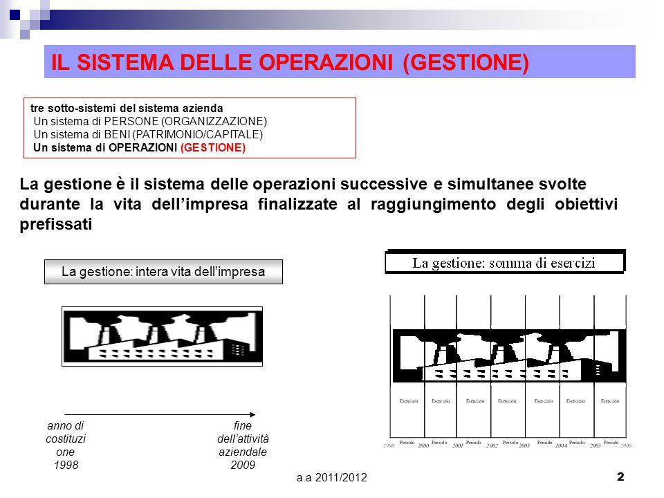 a.a 2011/20122 IL SISTEMA DELLE OPERAZIONI (GESTIONE) tre sotto-sistemi del sistema azienda Un sistema di PERSONE (ORGANIZZAZIONE) Un sistema di BENI (PATRIMONIO/CAPITALE) Un sistema di OPERAZIONI (GESTIONE) La gestione è il sistema delle operazioni successive e simultanee svolte durante la vita dell'impresa finalizzate al raggiungimento degli obiettivi prefissati La gestione: intera vita dell'impresa anno di costituzi one 1998 fine dell'attività aziendale 2009 La gestione: intera vita dell'impresa