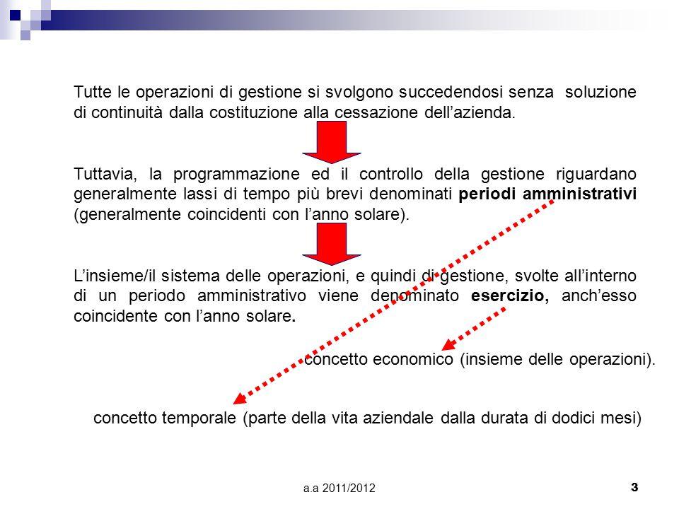 a.a 2011/20123 Tutte le operazioni di gestione si svolgono succedendosi senza soluzione di continuità dalla costituzione alla cessazione dell'azienda.