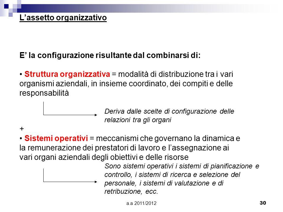 a.a 2011/201230 L'assetto organizzativo E' la configurazione risultante dal combinarsi di: Struttura organizzativa = modalità di distribuzione tra i v