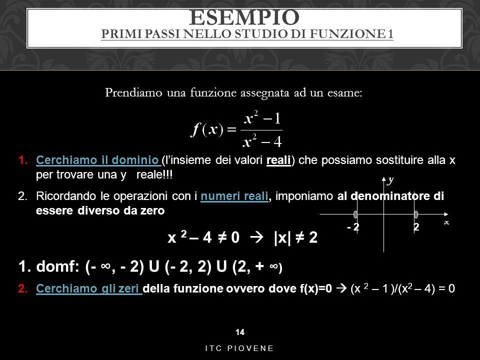 ESEMPIO PRIMI PASSI NELLO STUDIO DI FUNZIONE 1 Prendiamo una funzione assegnata ad un esame: 14 ITC PIOVENE 1.Cerchiamo il dominio (l'insieme dei valo