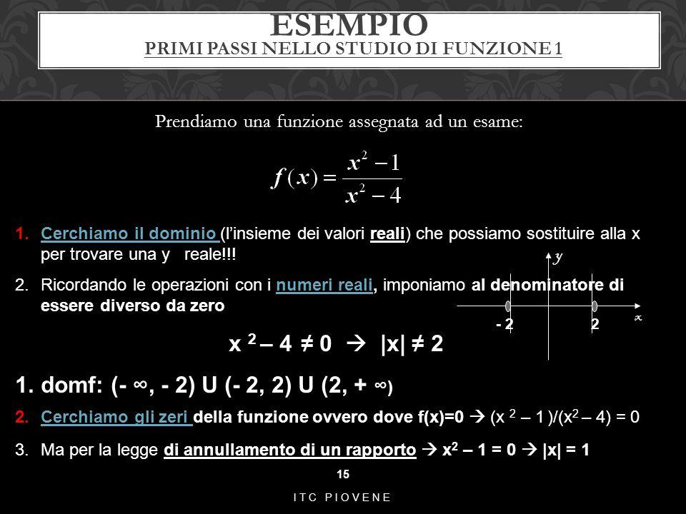ESEMPIO PRIMI PASSI NELLO STUDIO DI FUNZIONE 1 Prendiamo una funzione assegnata ad un esame: 15 ITC PIOVENE 1.Cerchiamo il dominio (l'insieme dei valo