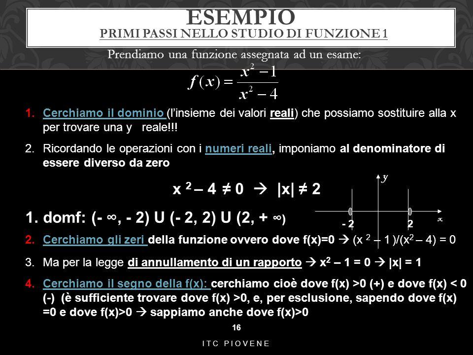 ESEMPIO PRIMI PASSI NELLO STUDIO DI FUNZIONE 1 Prendiamo una funzione assegnata ad un esame: 16 ITC PIOVENE 1.Cerchiamo il dominio (l'insieme dei valo