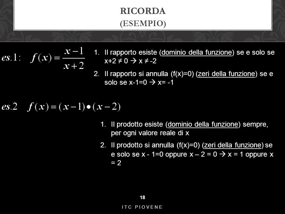 18 ITC PIOVENE RICORDA (ESEMPIO) 1.Il rapporto esiste (dominio della funzione) se e solo se x+2 ≠ 0  x ≠ -2 2.Il rapporto si annulla (f(x)=0) (zeri d