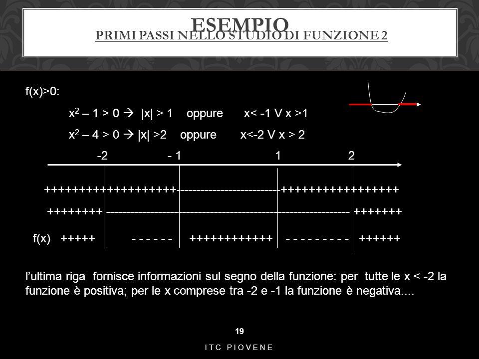 ESEMPIO PRIMI PASSI NELLO STUDIO DI FUNZIONE 2 19 ITC PIOVENE f(x)>0: x 2 – 1 > 0   x  > 1 oppure x 1 x 2 – 4 > 0   x  >2 oppure x 2 -2 - 1 1 2 ++++