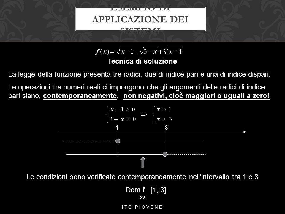 22 ITC PIOVENE ESEMPIO DI APPLICAZIONE DEI SISTEMI Tecnica di soluzione La legge della funzione presenta tre radici, due di indice pari e una di indic